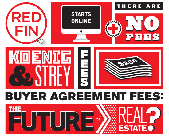 Buyer Agreement Fees The Future Of Real Estate