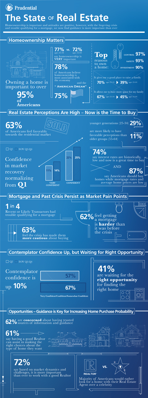 Prudential Infographic (V7)
