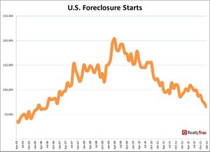 foreclosure-january-2013