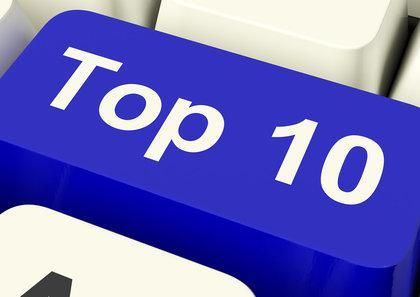 top-10-agent-snapshots-2013