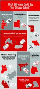 billionaires-chicagoland-communities