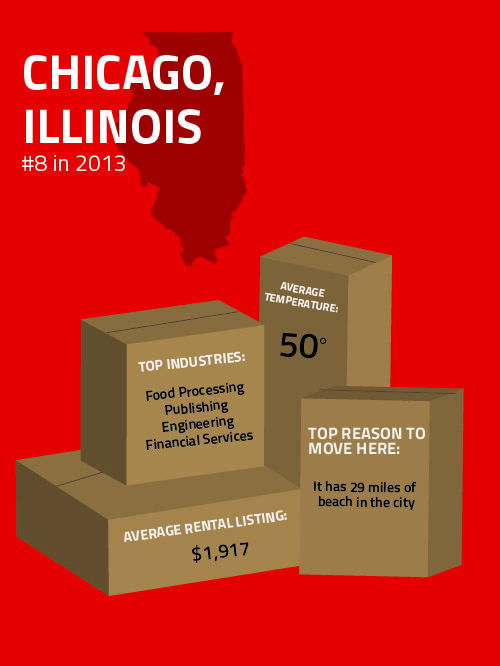 Moving_Infograph-02