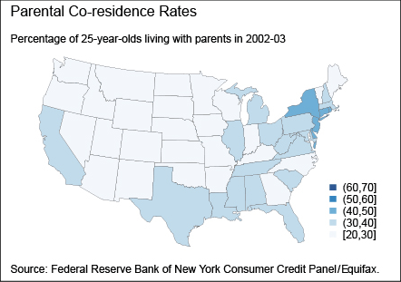 parental-co-residence-rates1