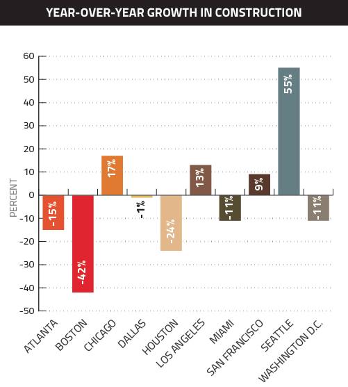 residential-construction-spending2