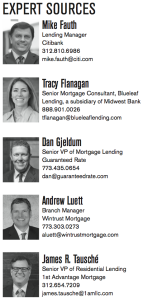 expert-sources-mortgage-issue