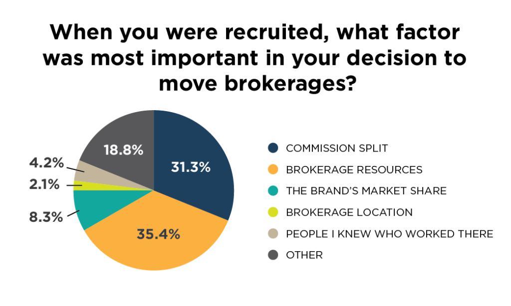 3-survey-graphs-recruiting-03