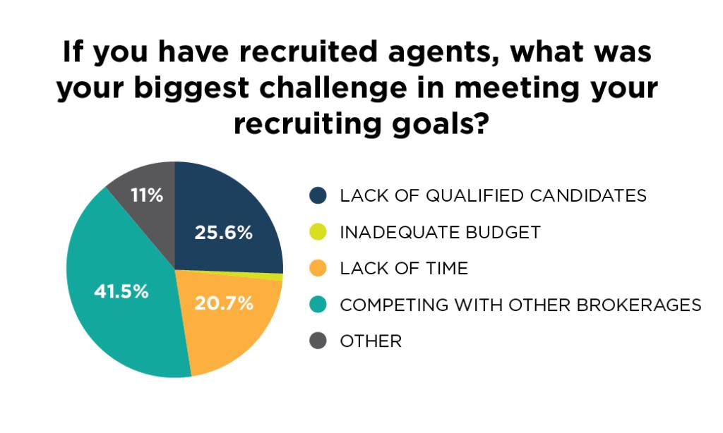 5-survey-graphs-recruiting-05